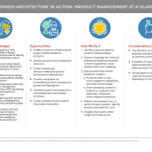 Table with business-architecture-in-action descriptions